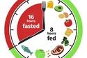 حمية Intermittent fasting