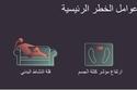 حقائق وأرقام عن مرض السرطان في الشرق الأوسط 2