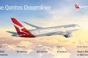 إنفوجراف يكشف معلومات عن الطائرة التي خاضت الرحلة الجوية الطويلة