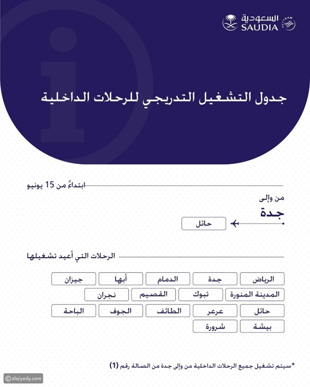 الخطوط السعودية تُعلن جدول رحلاتها الداخلية