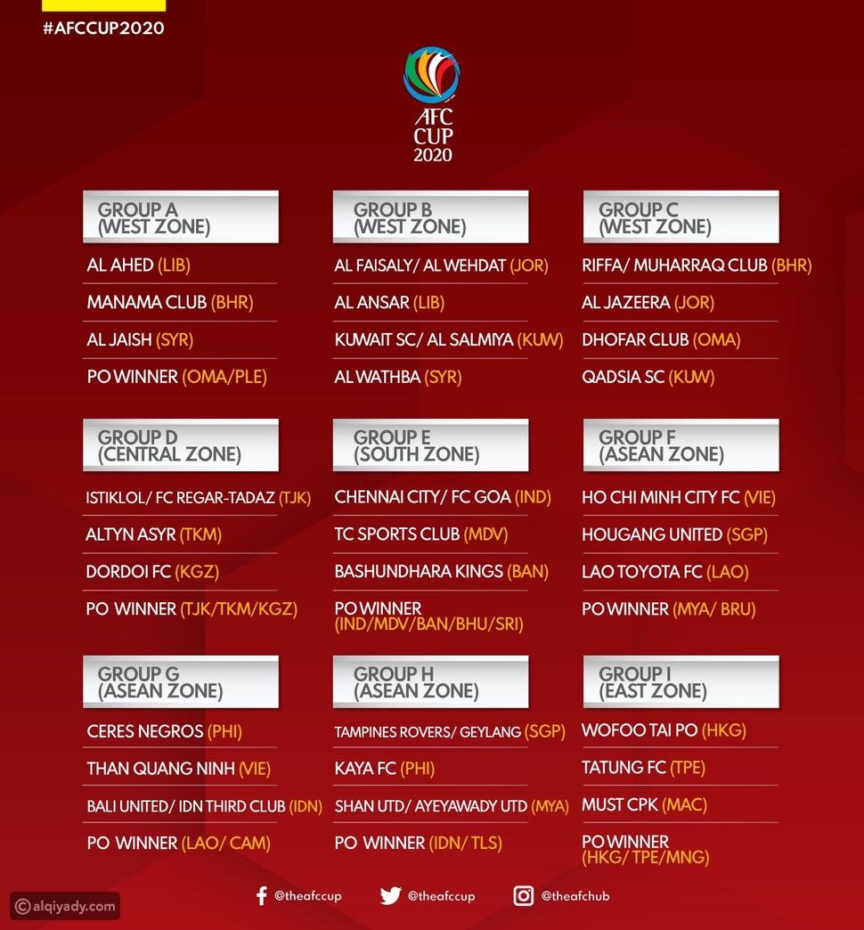 قرعة دوري أبطال آسيا 2020.. تعرف على نتائجها وفرق كل مجموعة