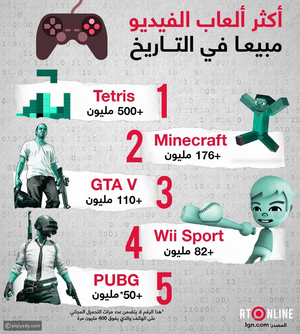 انفوجرافيك.. هذه هي أكثر ألعاب الفيديو مبيعًا في التاريخ