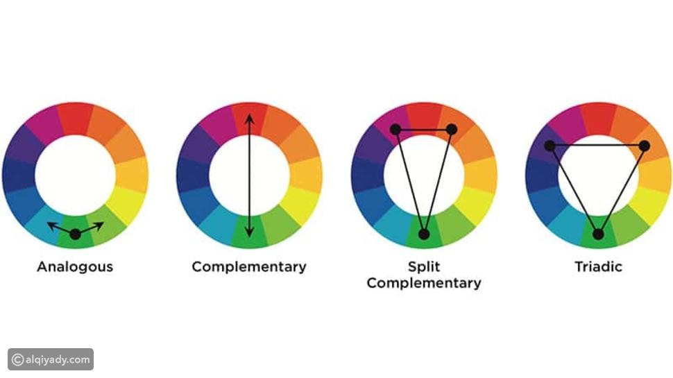 تناسق الألوان: دليل تنسيق ألوان الملابس للرجال