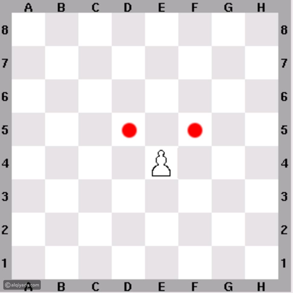 لعبة الشطرنج: قواعدها وكيفية لعبها