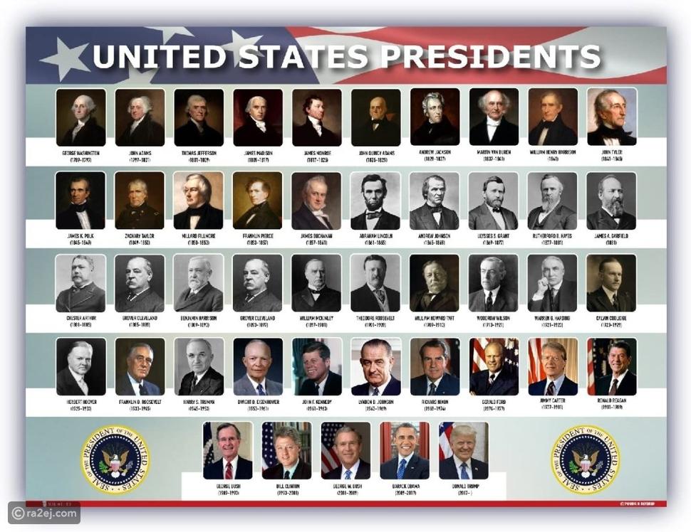 مؤهلات وشروط الرئاسة الأمريكية