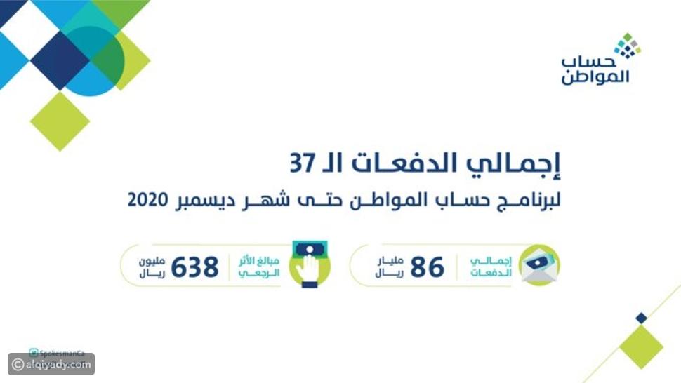 خطوات استعلام حساب المواطن برقم الهوية لدفعة 37