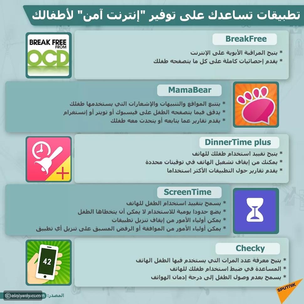 كيف توفر لأطفالك إنترنت آمن في العزل المنزلي؟