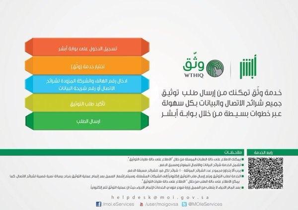 تعرف على خطوات توثيق شرائح الجوال عبر بوابة «أبشر» السعودية
