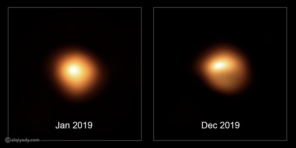 العلماء يكشفون سبب التعتم الغامض لعاشر ألمع نجم في السماء